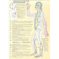 Points acupuncture symptom.