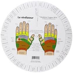 Le Révélateur : mains